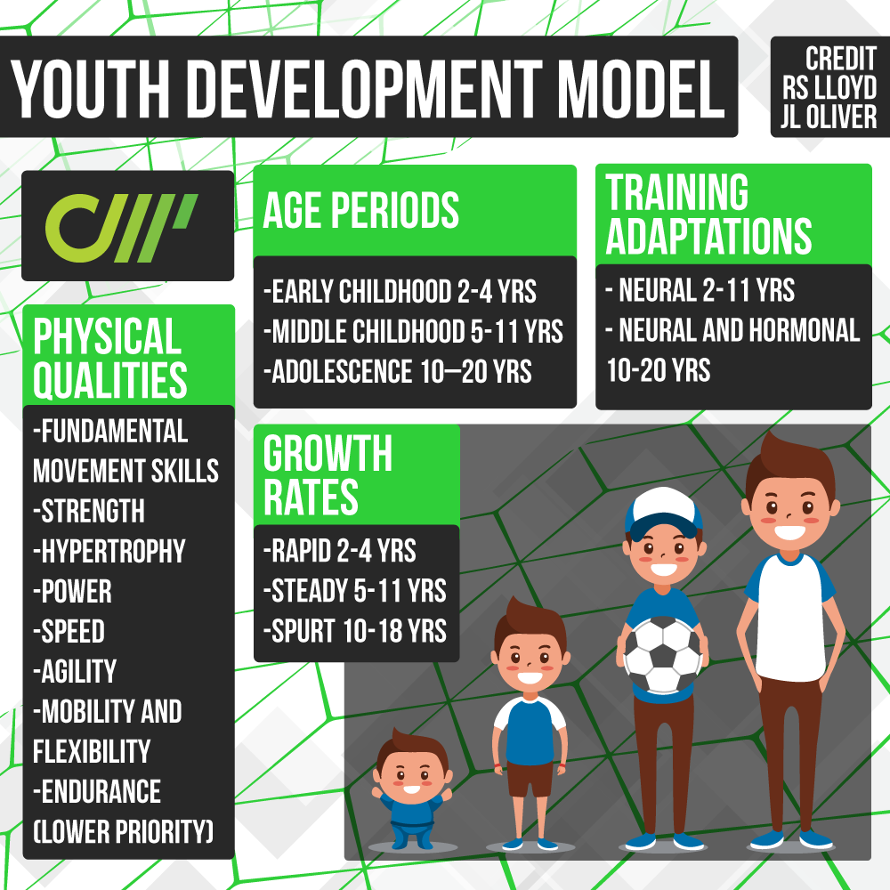 Youth-Development-Model.png