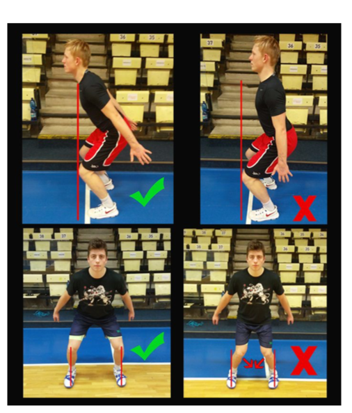 Plyometrics for the Youth Athlete — Cornwall High Performance