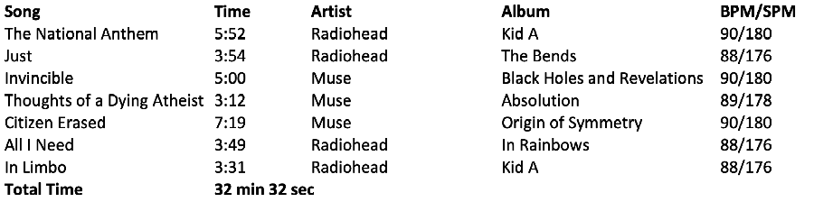 Muse-radiohead-playlist.png