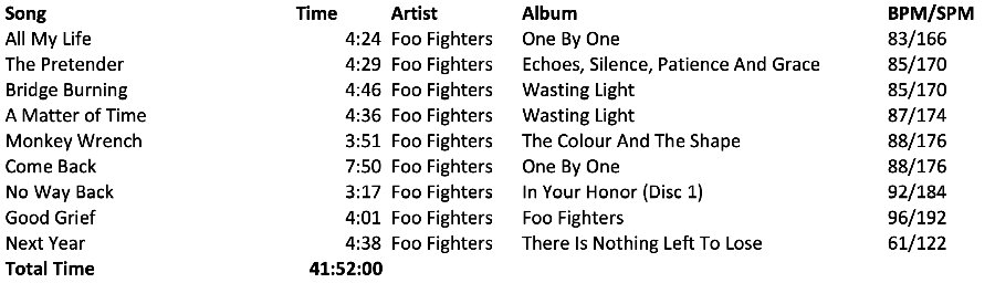 foo-fighters-playlists.png