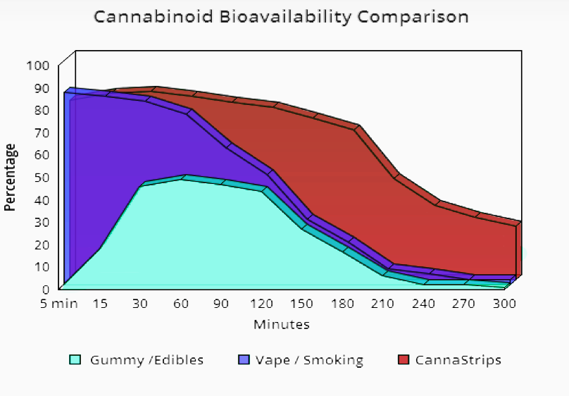 graph_chart_3.png