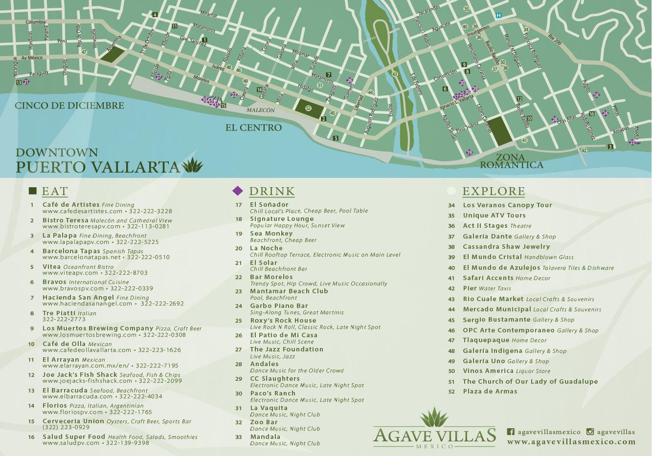 Agave-Villas-Mexico-Custom-Puerto-Vallarta-Map-design.jpg
