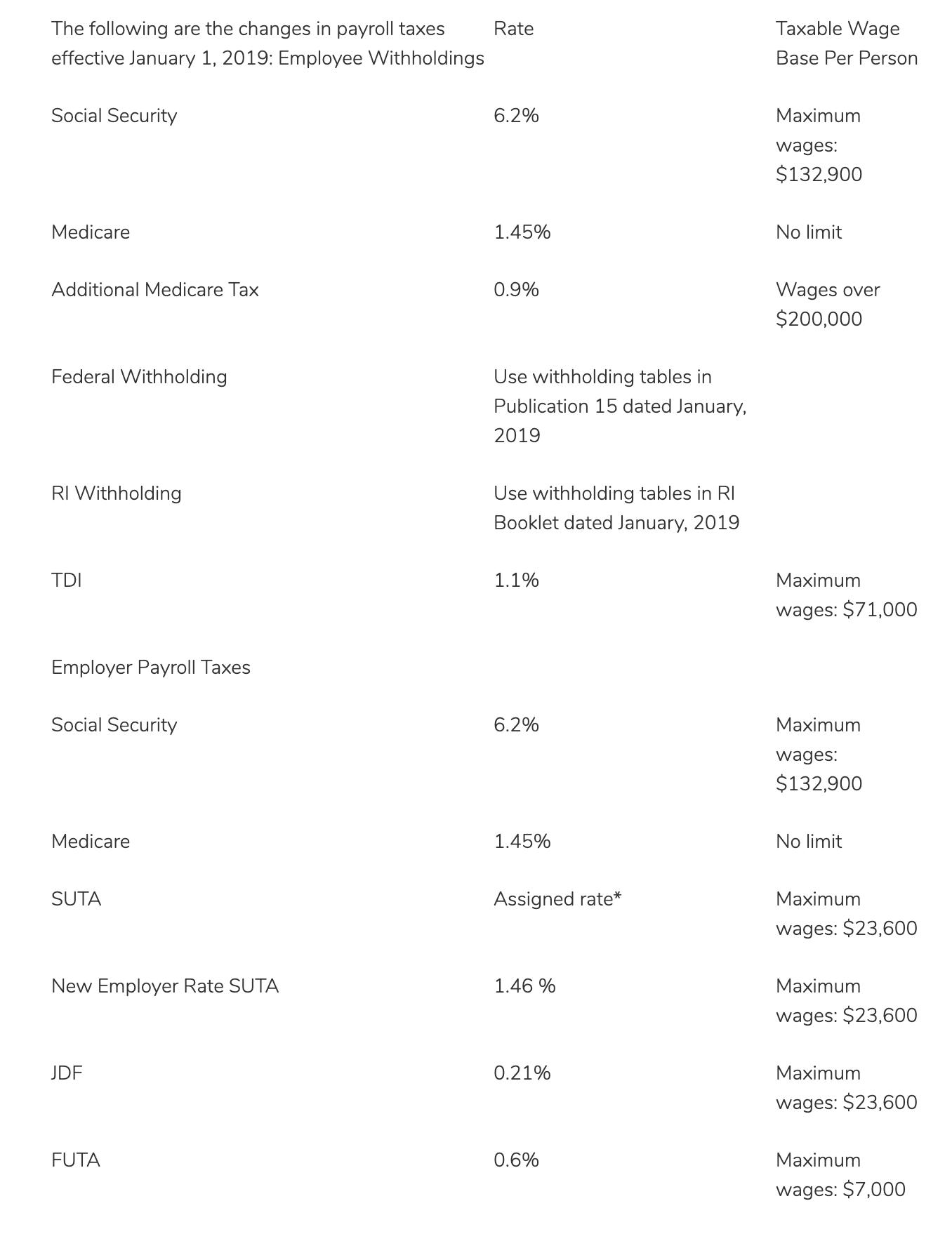 payroll_rates.png