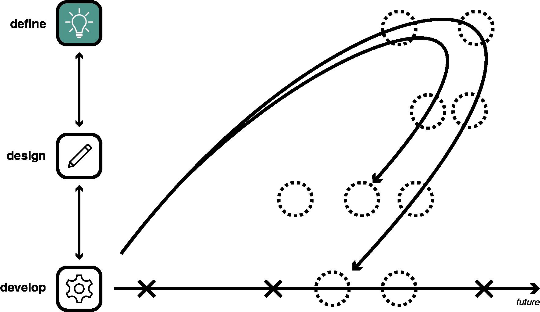 Desine