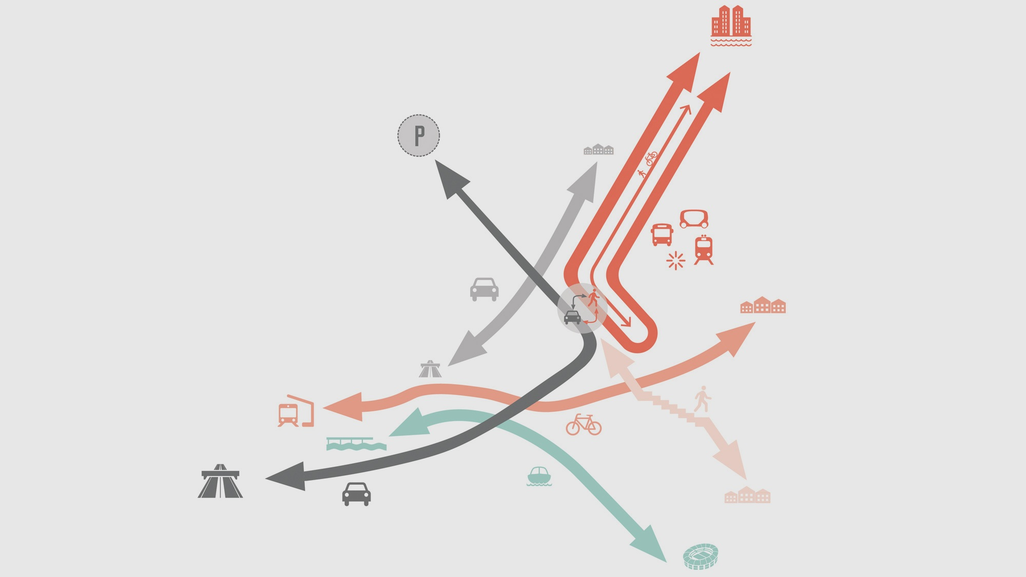 The Mulimodal Hub creates a connection point between urban and sub-urban traffic