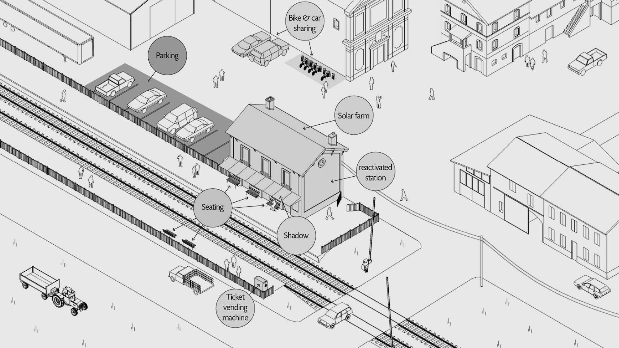 Railway stations regain their centrality and function