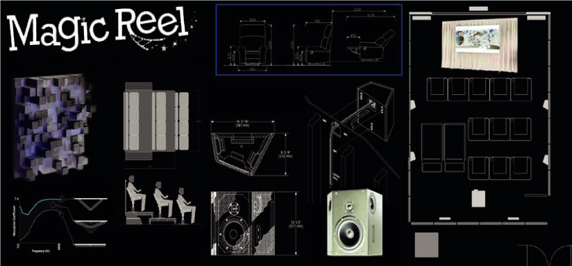 Magic-Reel-layout.png