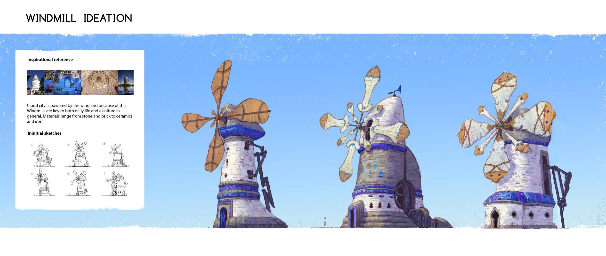 windmill ideation
