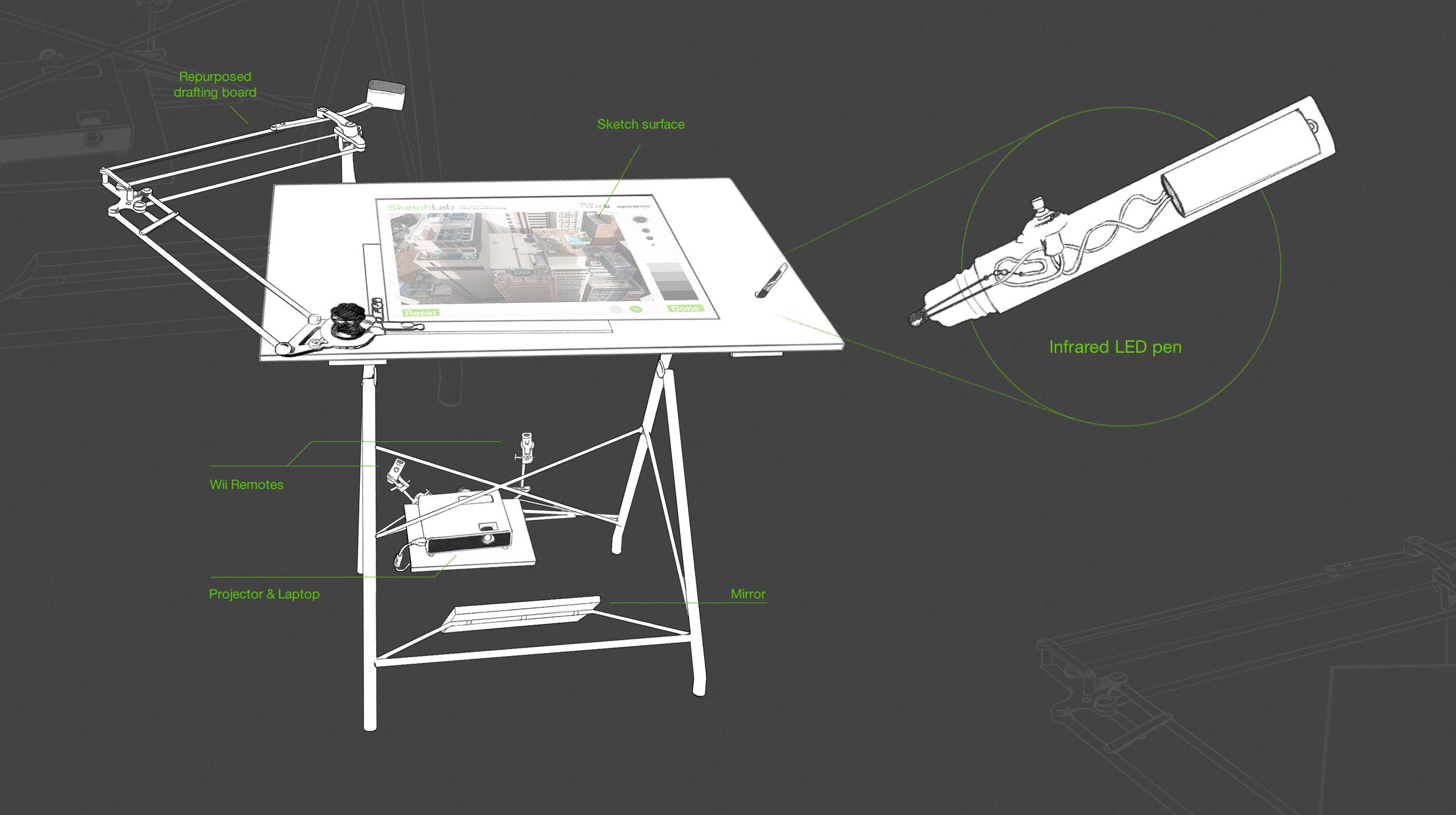 UNSW_NIEA_HotHouse_table.jpg