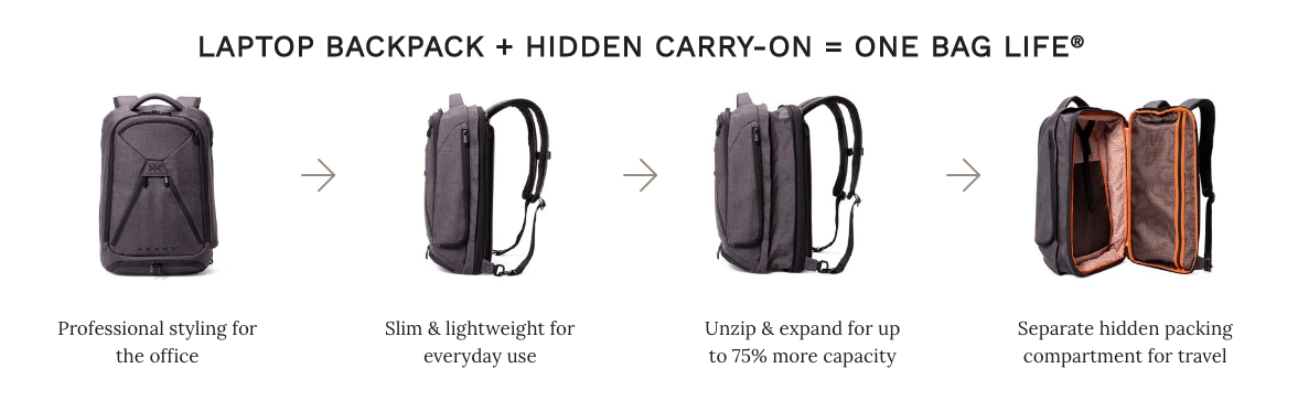 Knack Bags: Versatile Carry Solution for All