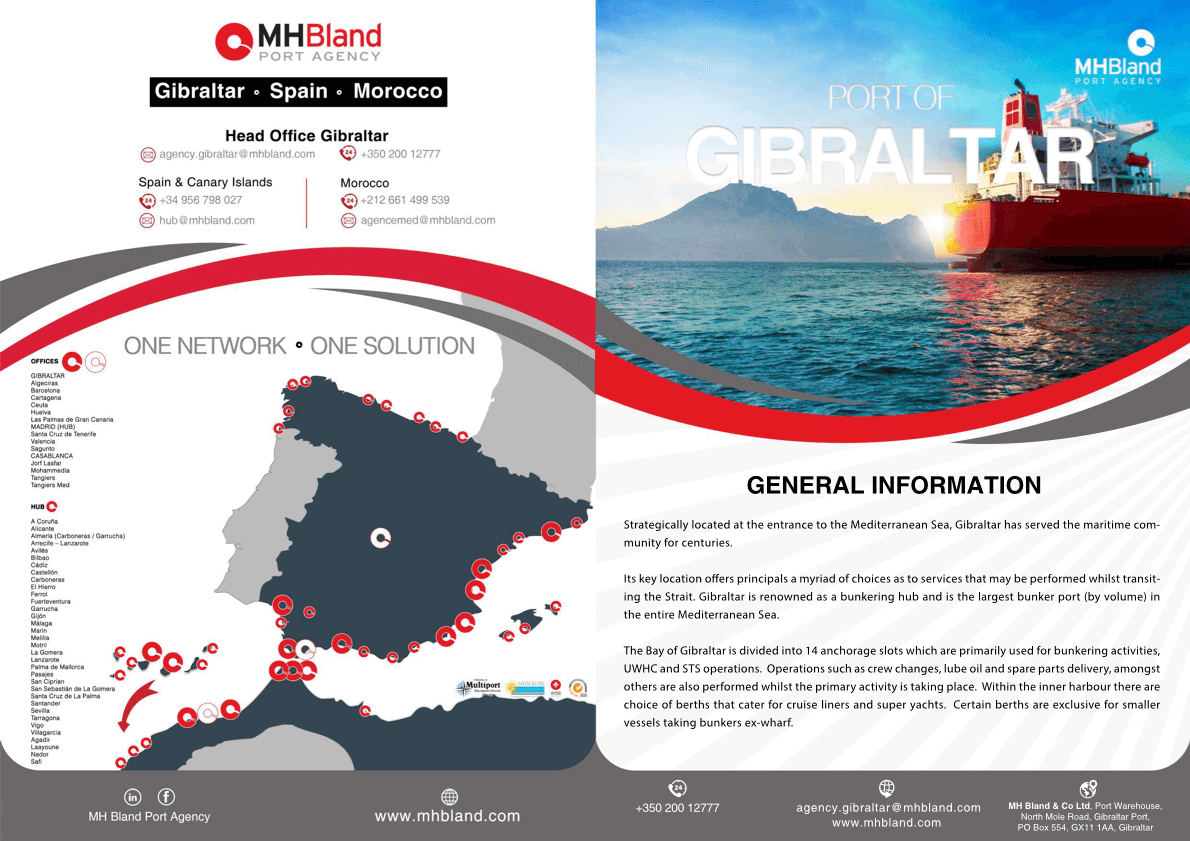 Port of Gibraltar info2019e.png