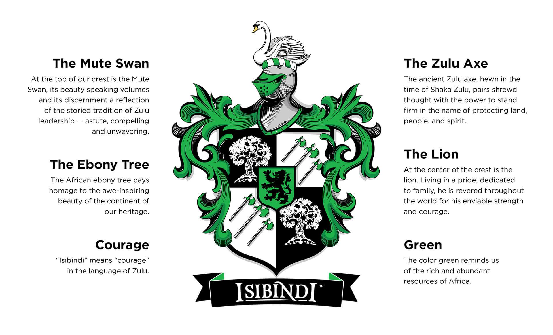isibindi-crest-explained.jpg