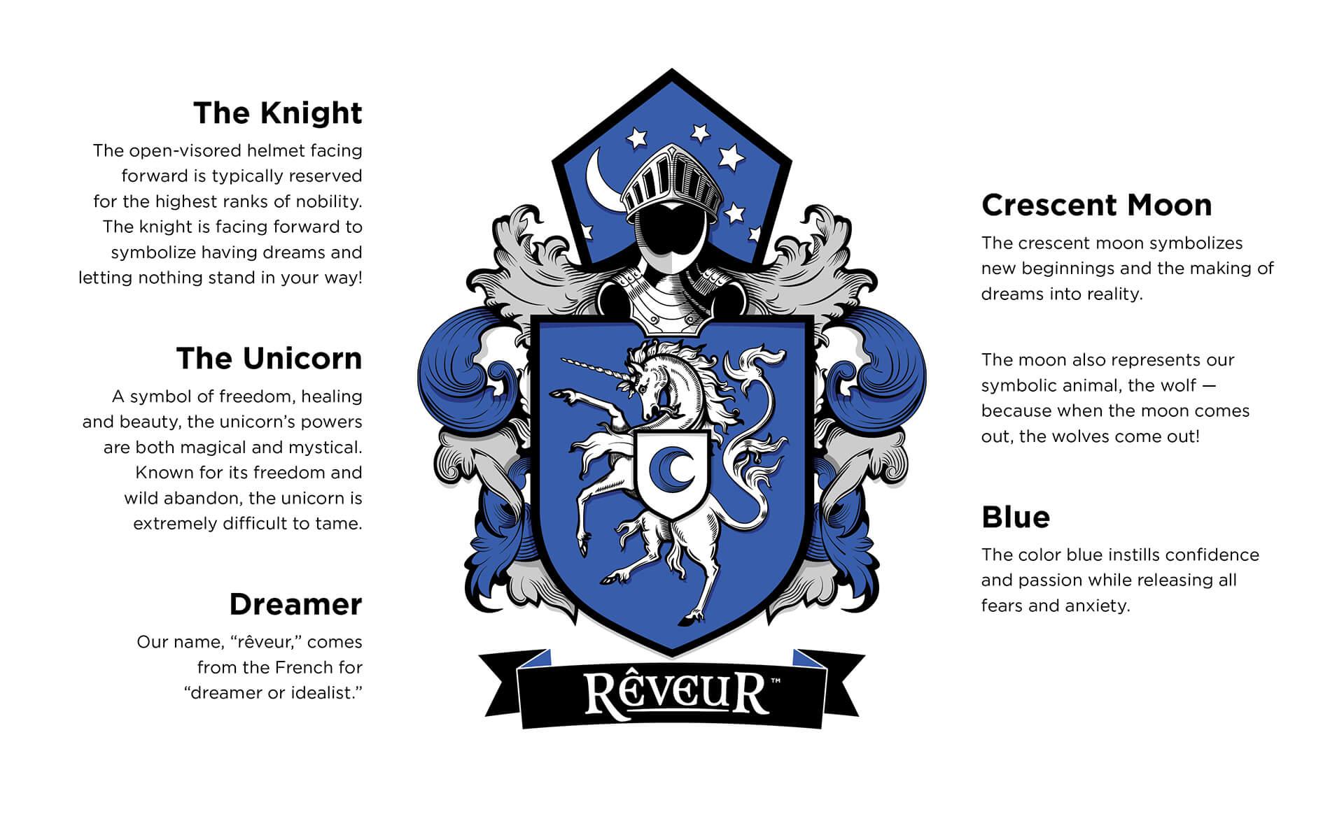 reveur-crest-explained.jpg