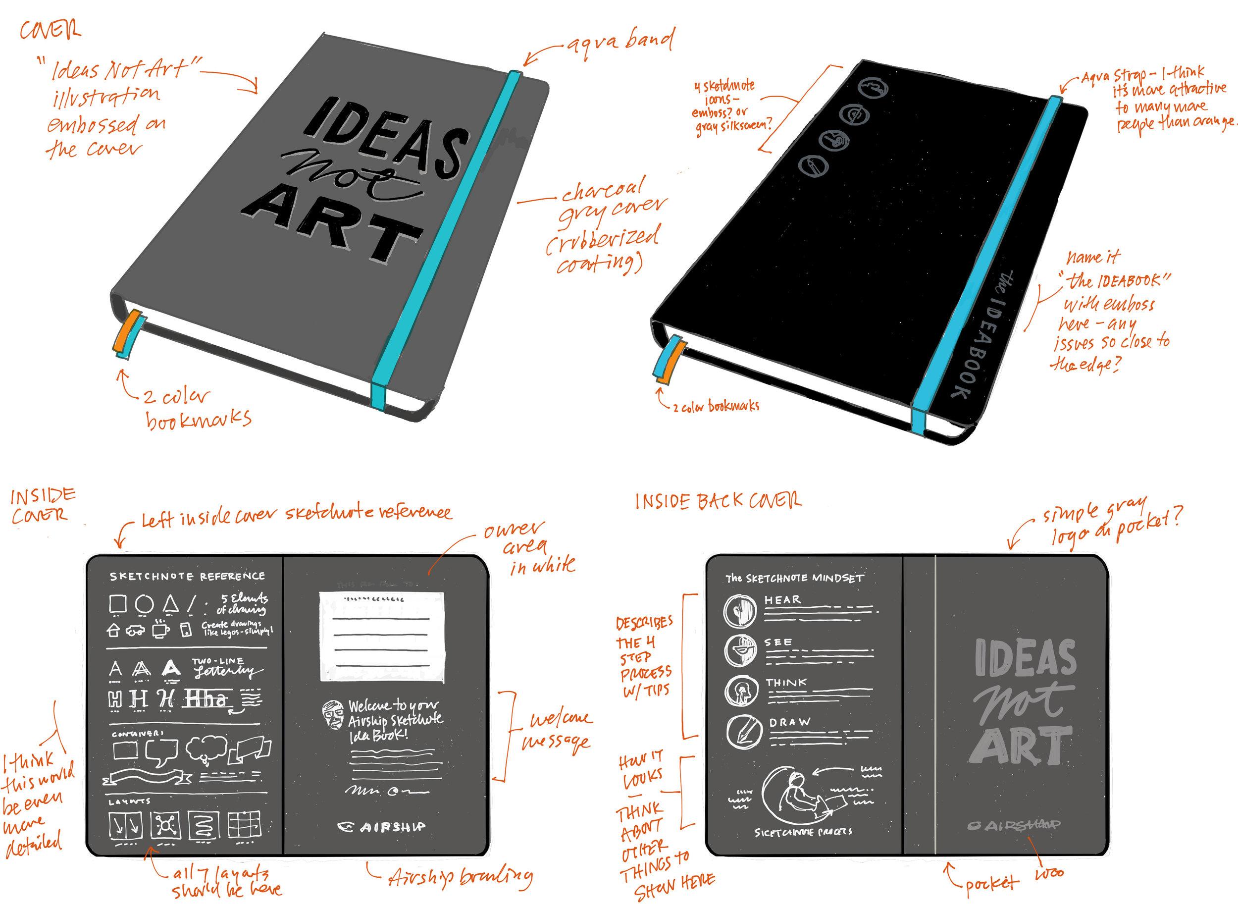 Sketchnote-Ideabook-Sketches.jpg