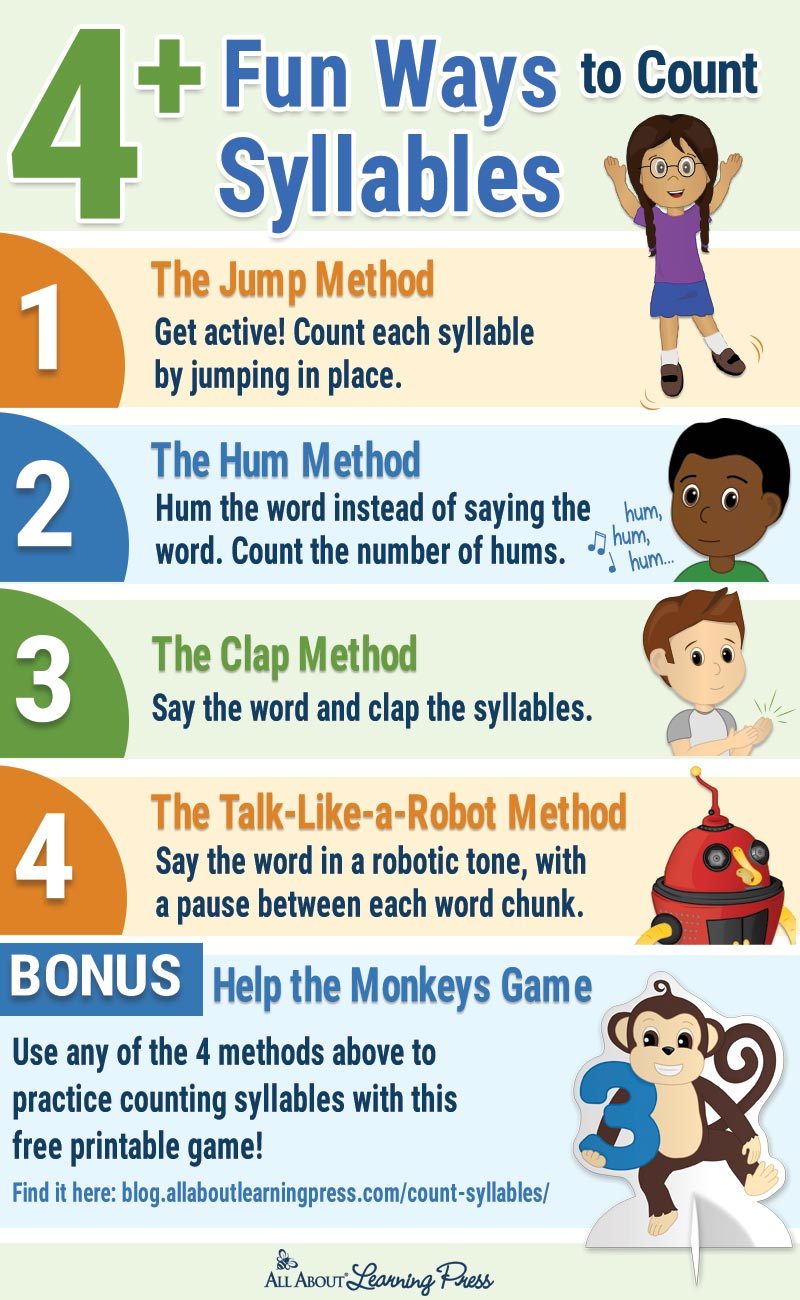count-syllables-infographic-800x13001_1_orig.jpg