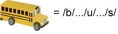 bus phonemes.jpg