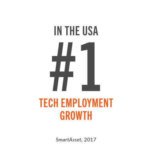 TechEmploymentGrowth.png