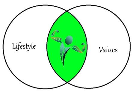 Values intersection.jpg