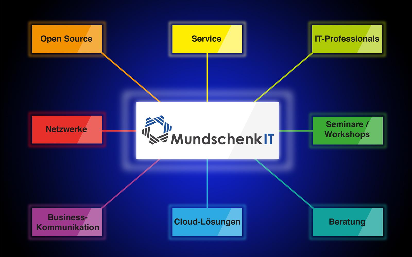 bzb_web_mundschenk_it_1000x1600.jpg