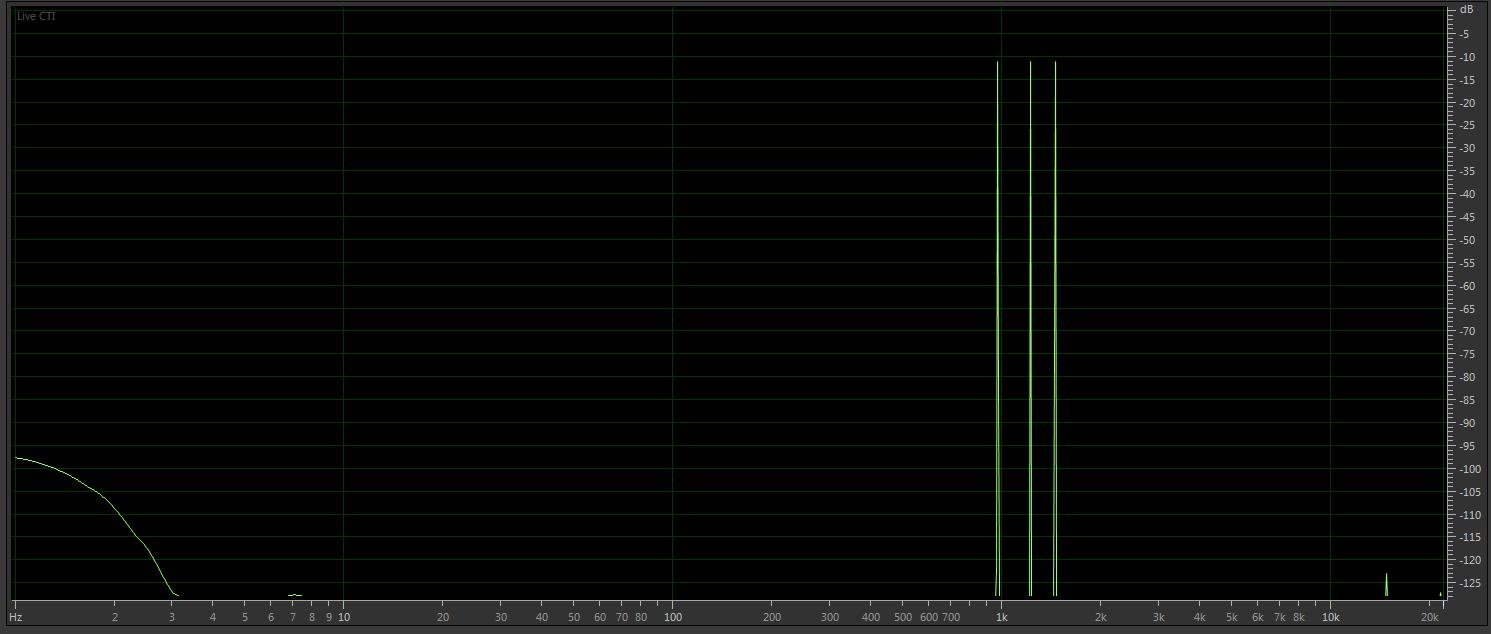 Sine wave C-E-G triad spectral response in XFM using SPDIF out.