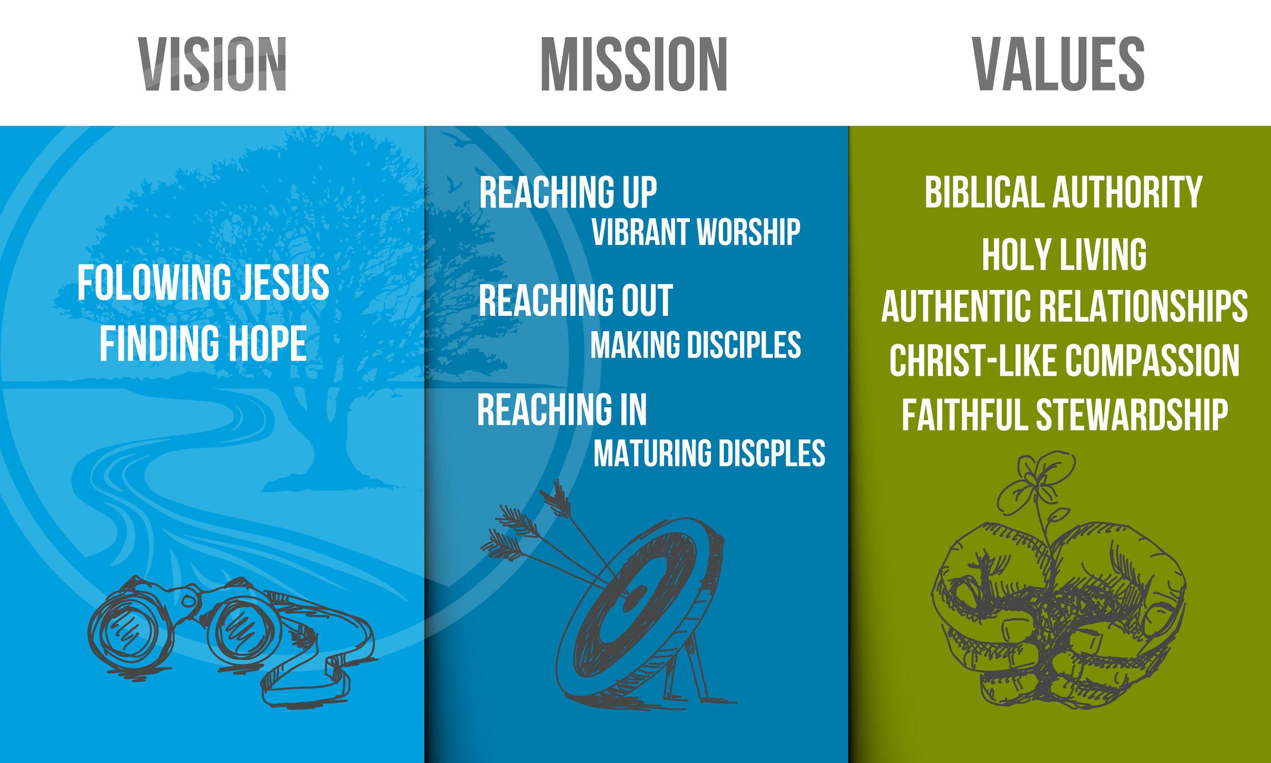 Vision Banner.jpg