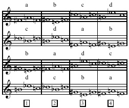 Array from Milton Babbitt's  Composition for Four Instruments
