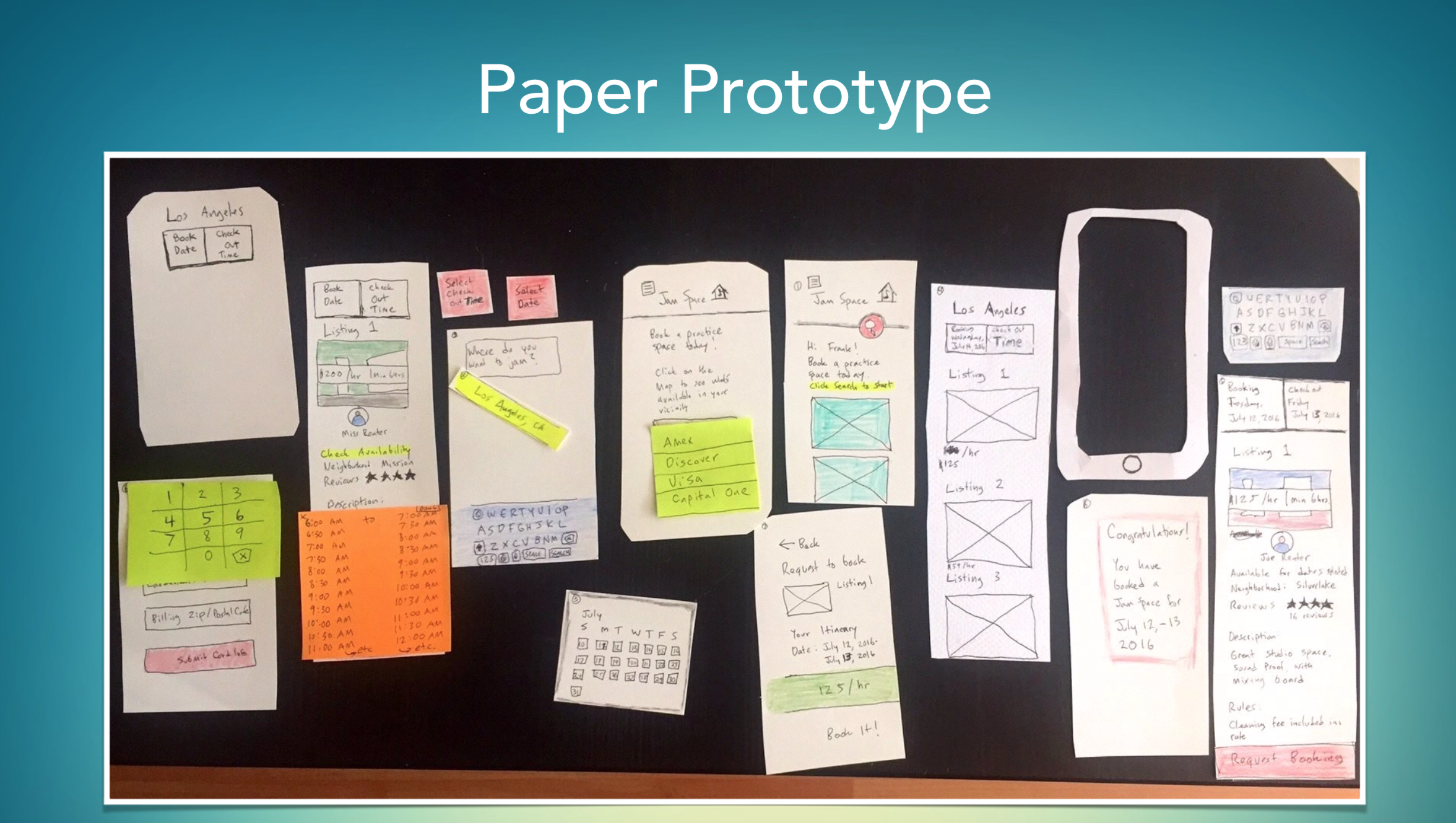 Creating paper prototypes was vital in the early design phase.