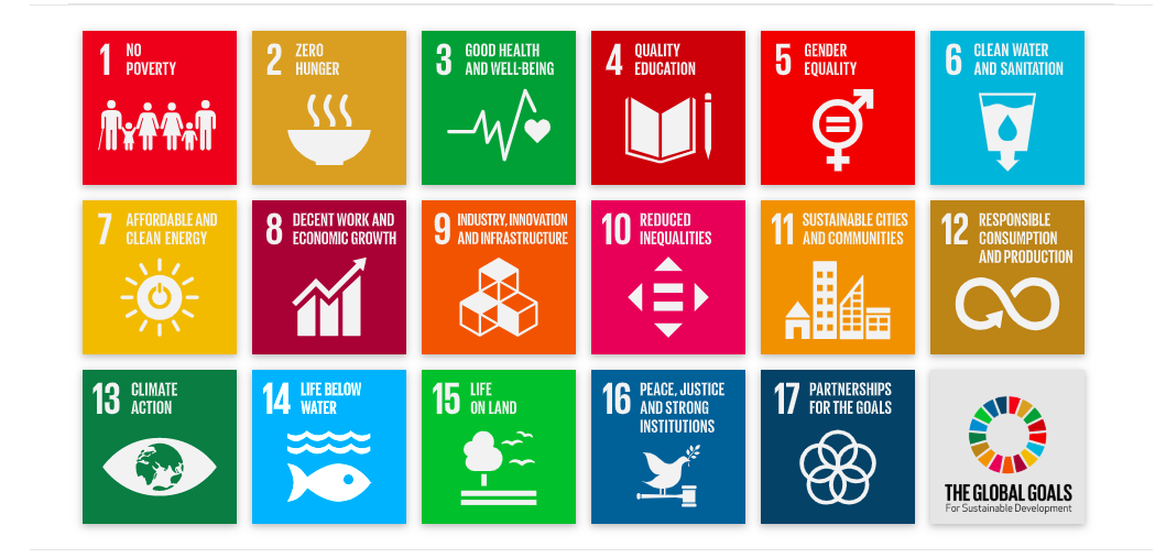 "Ritchie, Roser, Mispy, Ortiz-Ospina. ""Measuring progress towards the Sustainable Development Goals.""  SDG-Tracker.org, website  (2018)."