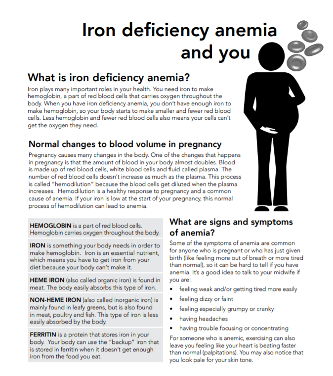 Iron Deficiency Image.png