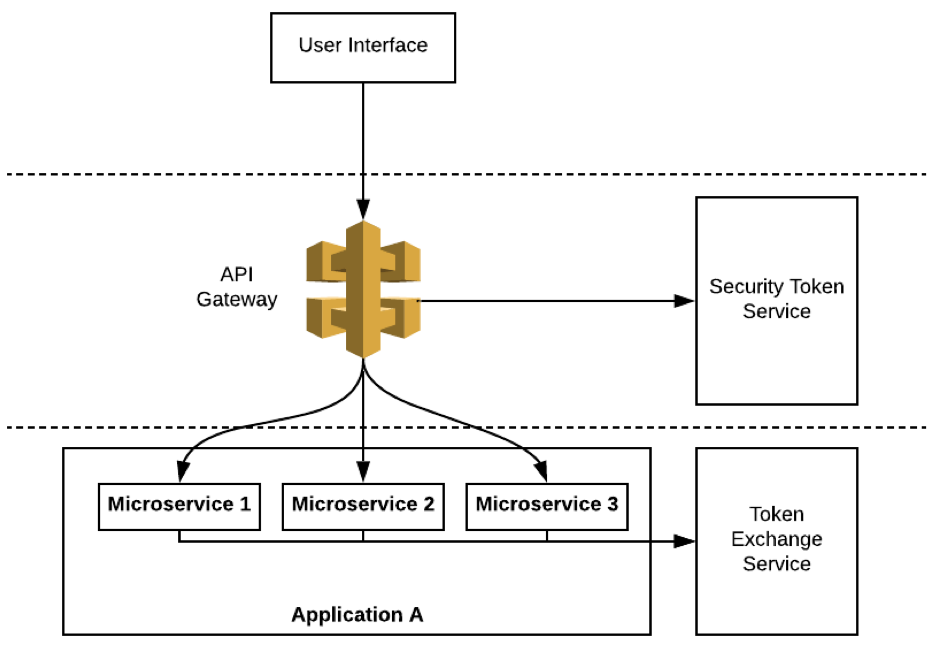 microservices-app-architecture-diagram.png