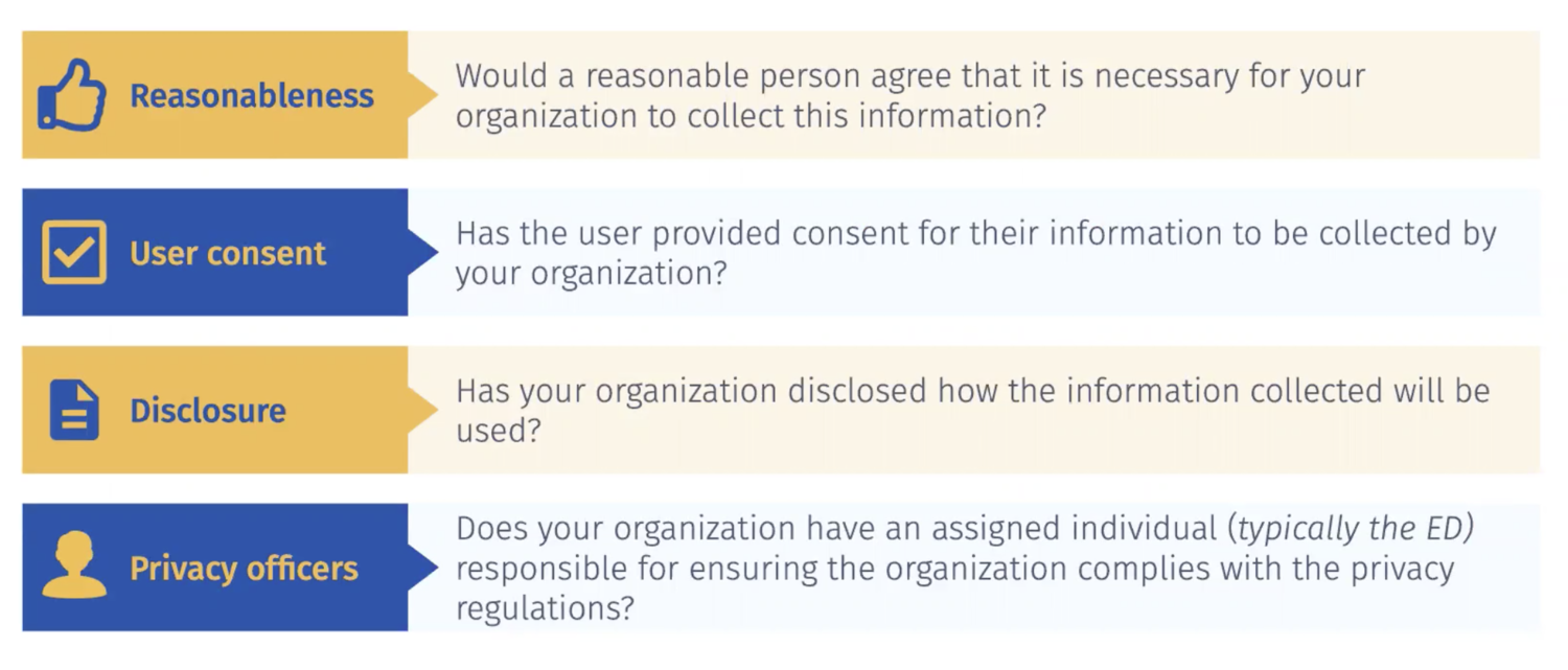 Not-for-profit privacy considerations.png