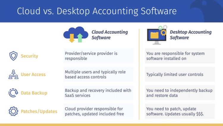 Cloud vs Desktop Accounting Software.png