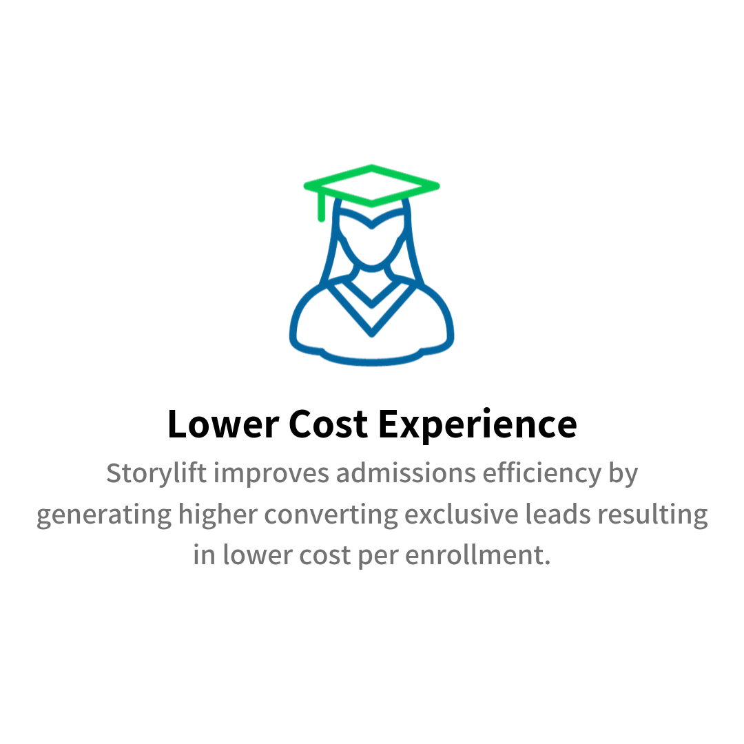 Lower Cost Experience.png