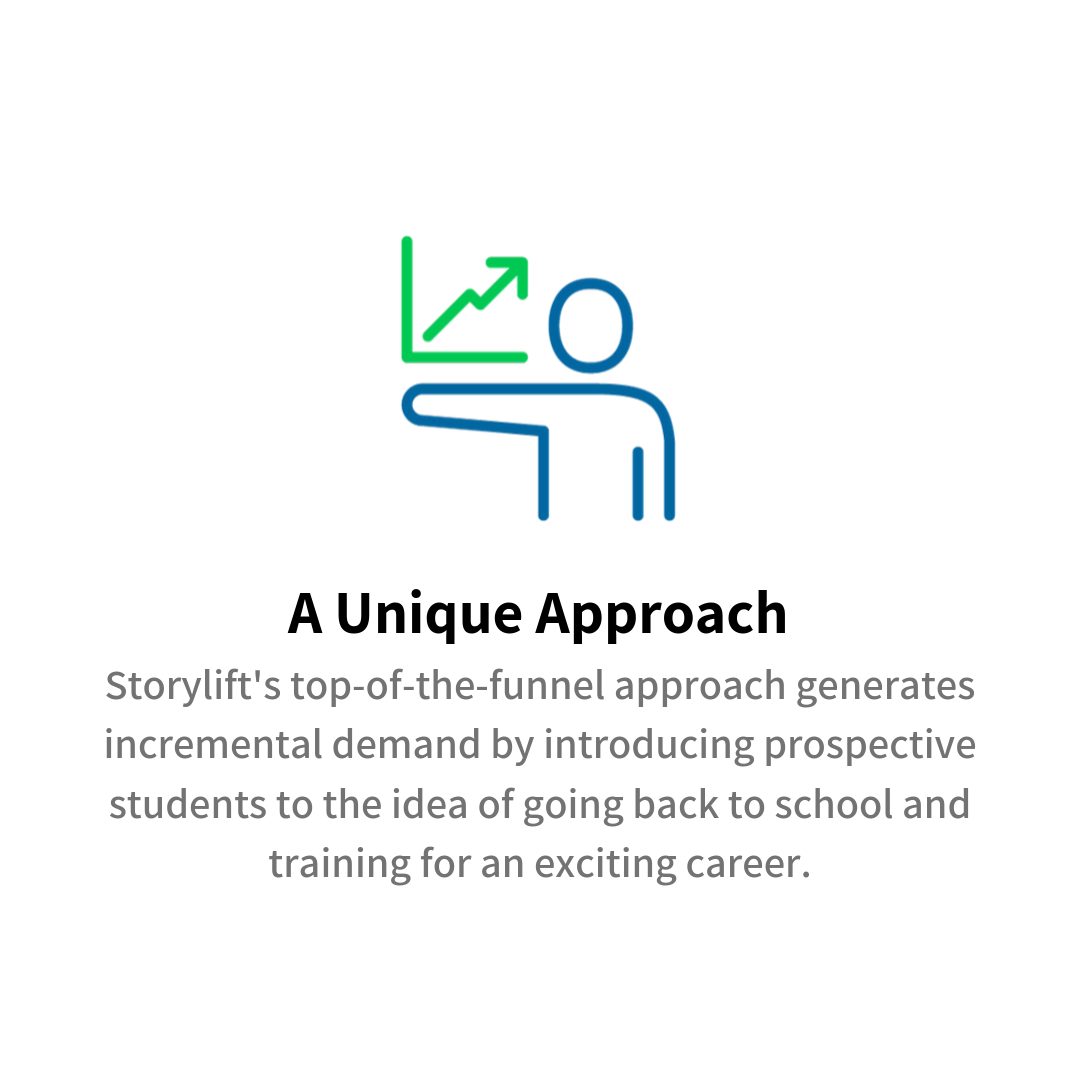 Storylift's Unique Approach.png