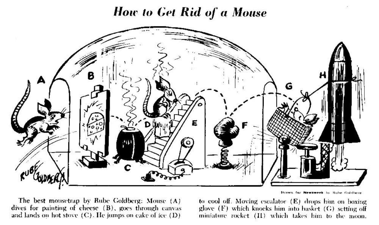 Rube-goldberg-imaginary invention