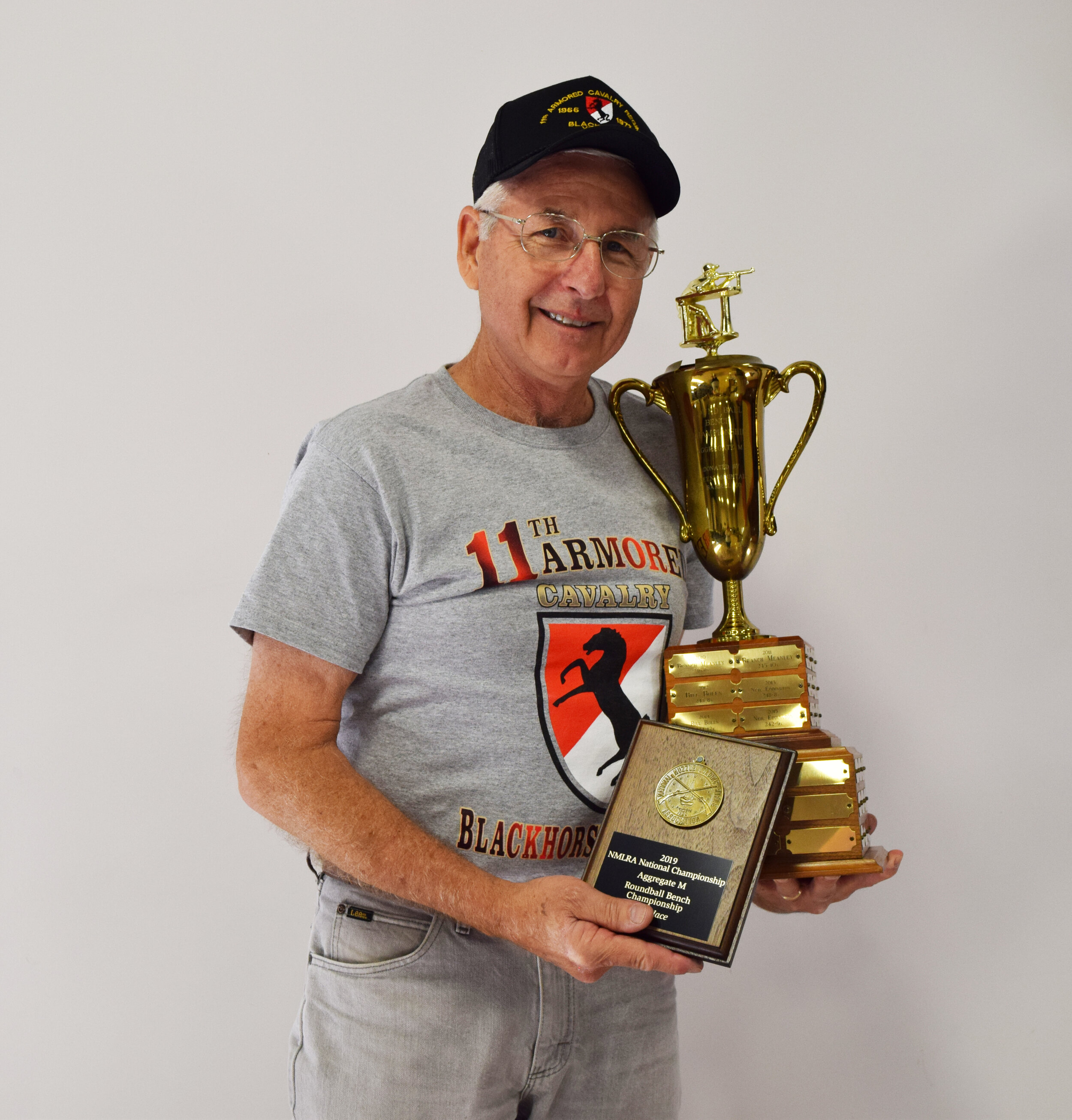 Robert Dickson - Aggregate M - Roundball Bench Championship Winner