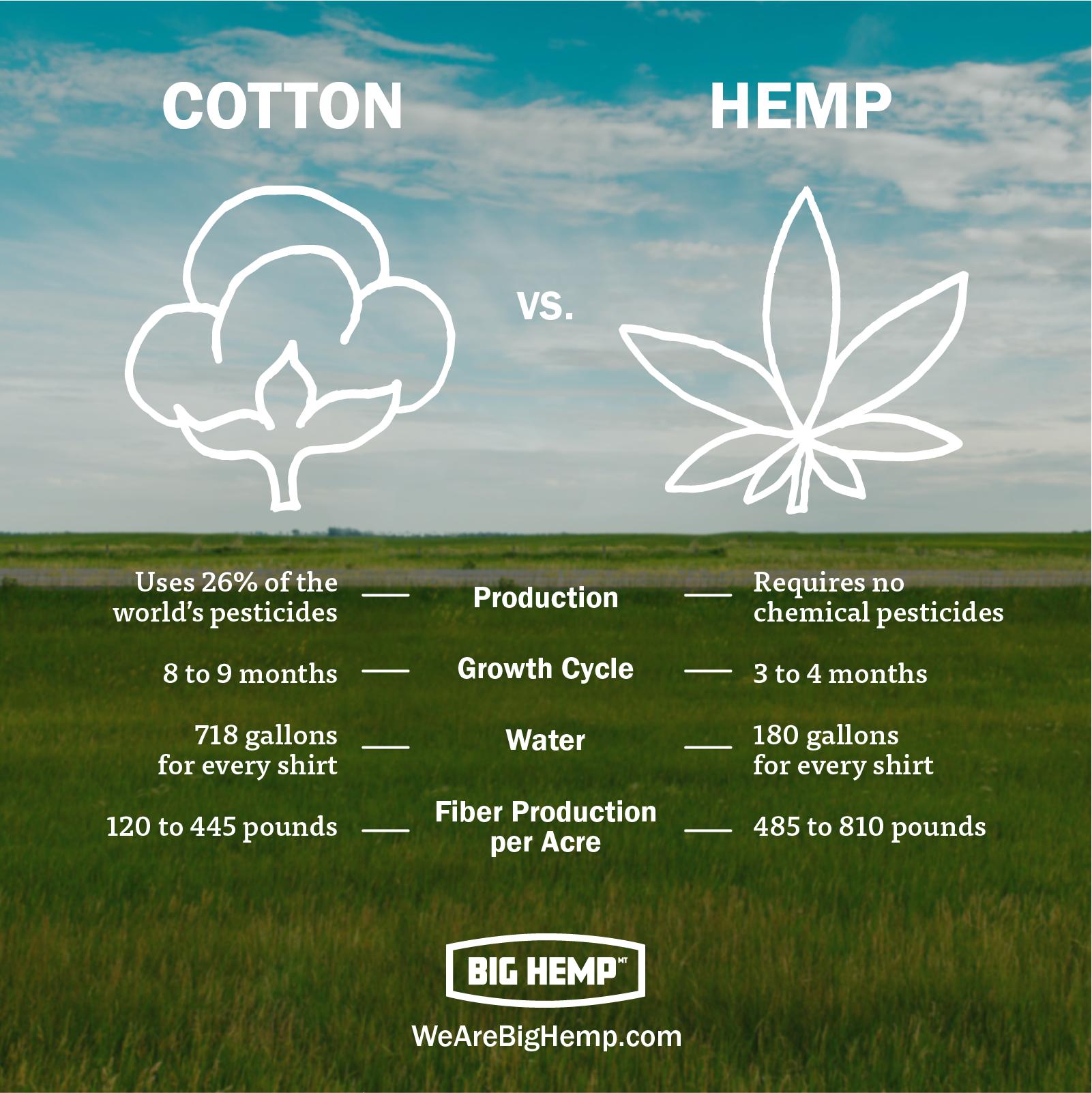 hemp-vs-cotton (1).png