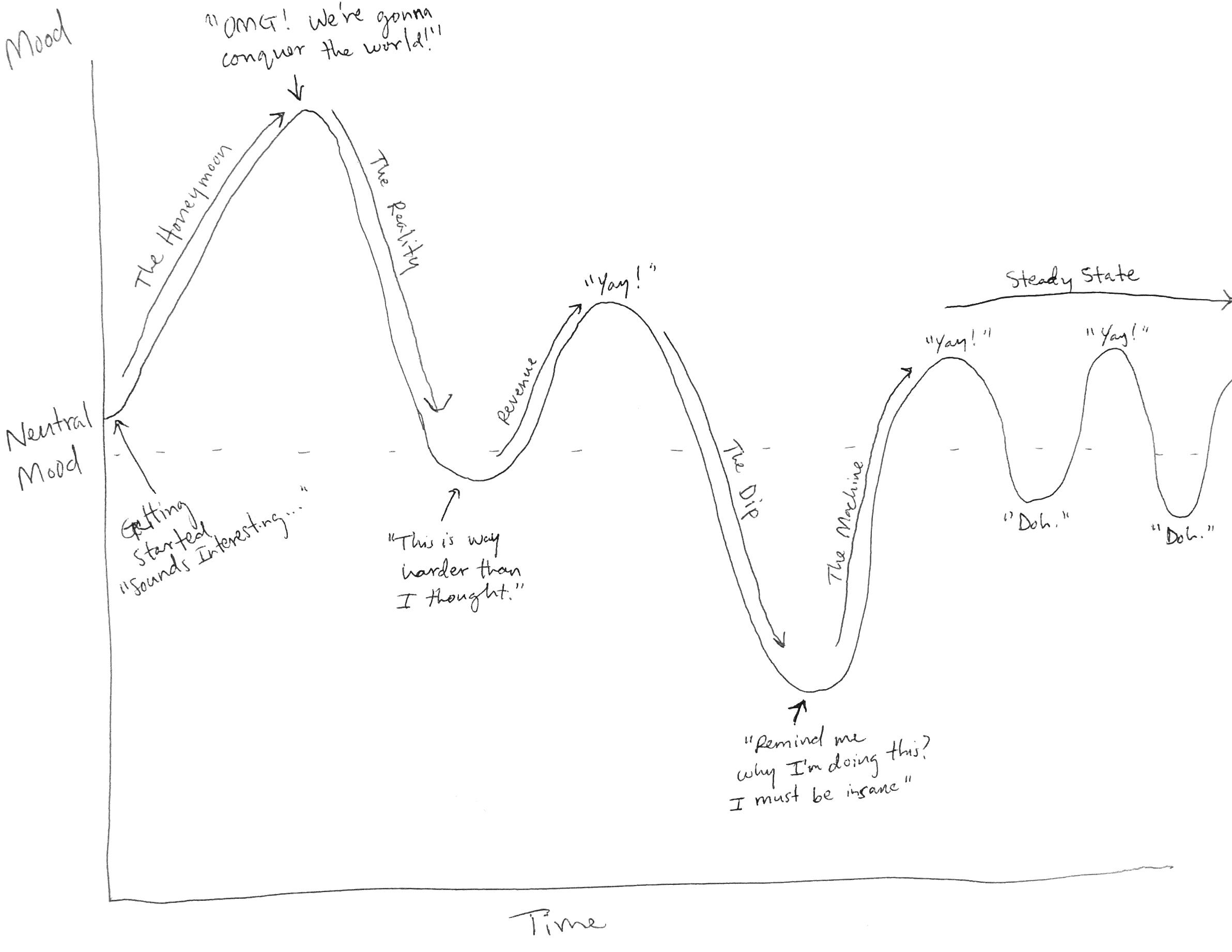 The-Entrepreneur-s-Rollercoaster-1.jpg