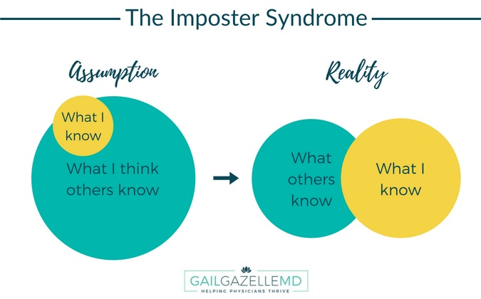 The-Imposter-Syndrome.jpg