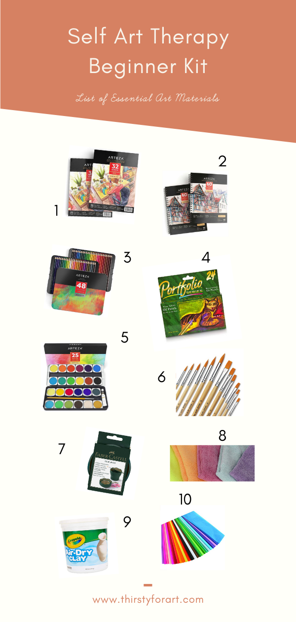 Self Art Therapy  Beginner Kit.png