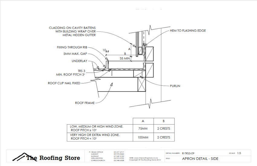 TRS3_Apron-Detail_Side.png.png