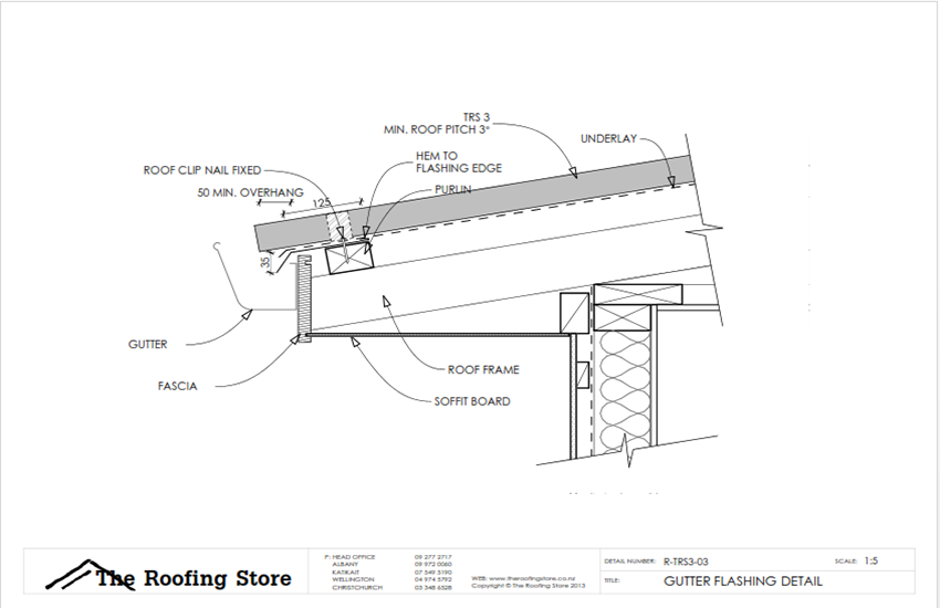 TRS3_Gutter-Detail_Flashing.png.png