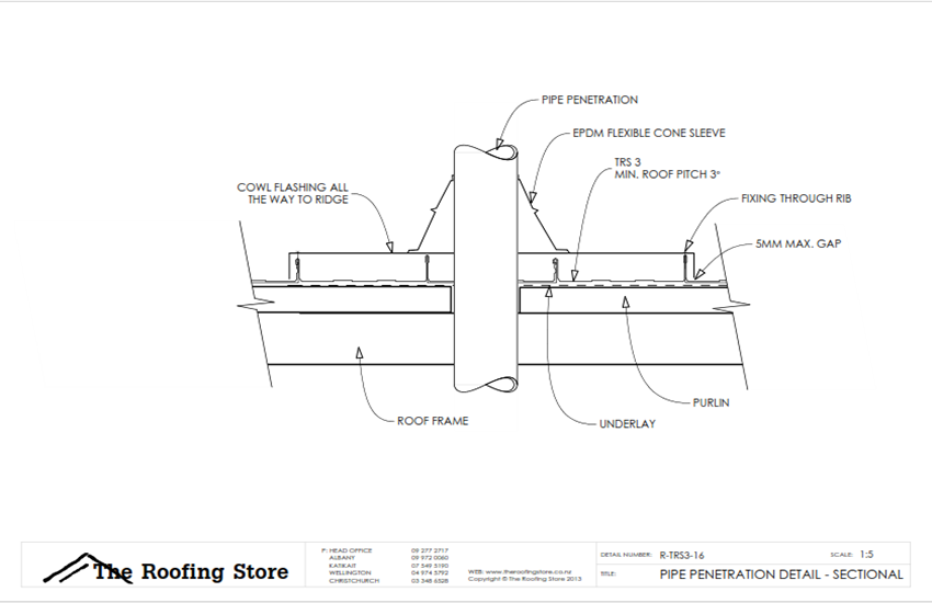 TRS3_Pipe-Detail_Penetration_Sectional.png.png