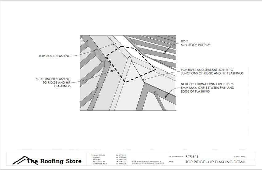 TRS3_Top_Ridge-Detail_Hip_Flashing.png.png