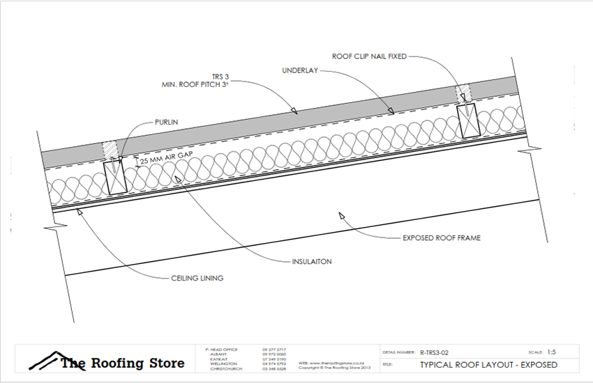 TRS3_Typical_Roof-Layout_Exposed_Rafters.png.png