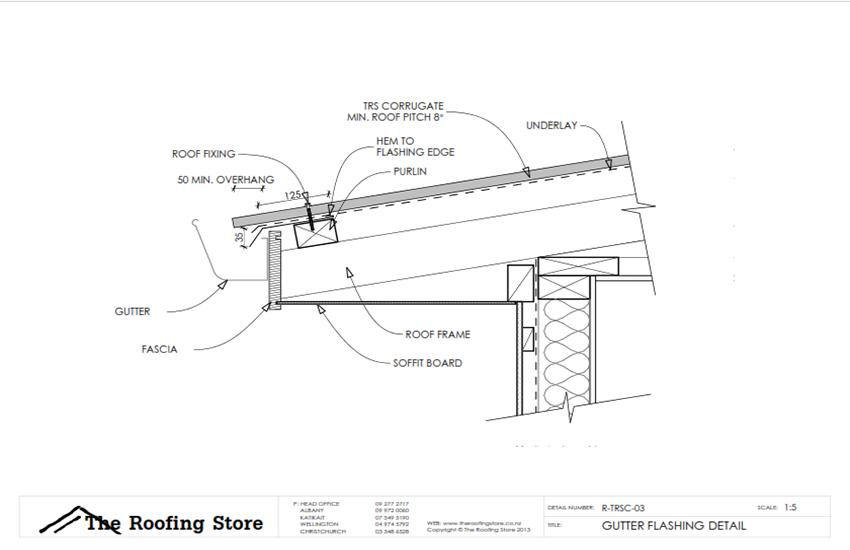 Corrugate_Gutter-Detail_Flashing.png.png