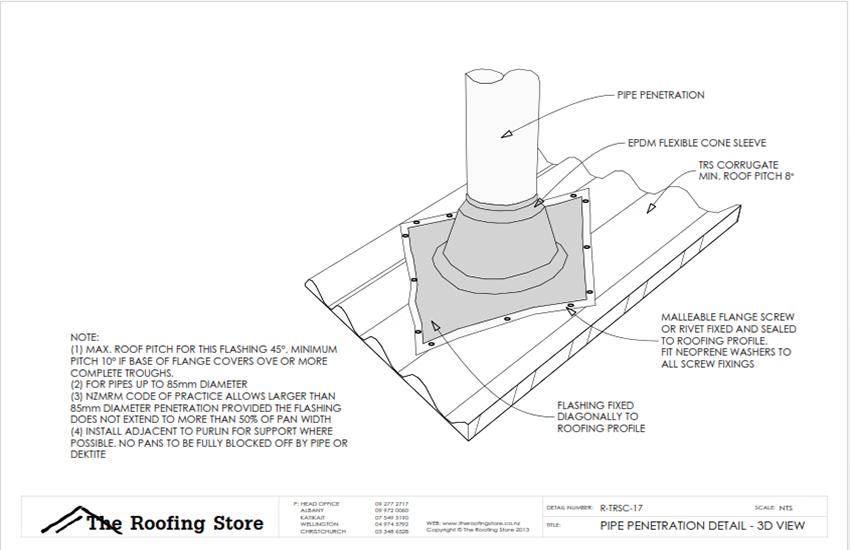 Corrugate_Pipe-Detail_Penetration_3D.png.png