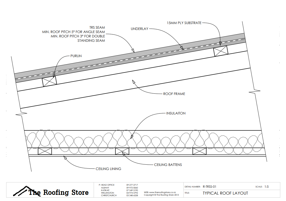 Standing_Seam_Typical_Roof_Layout.png