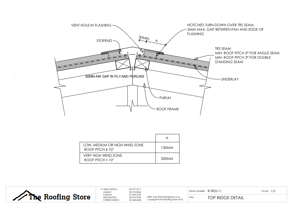 Standing_Seam_Top_Ridge_Detail.png