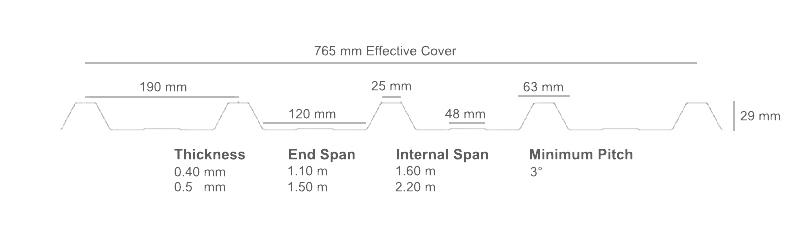 TRS5 longrun roofing profile diagram and size specifications.png